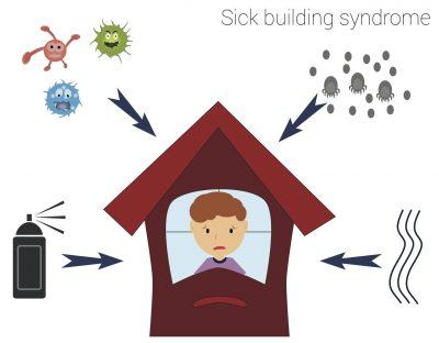 sindrome-da-edificio-malato