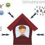 Inquinamento dell'aria indoor